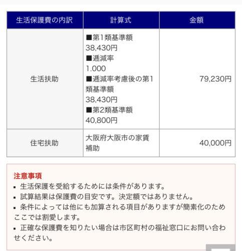 大阪市の生活保護受給費